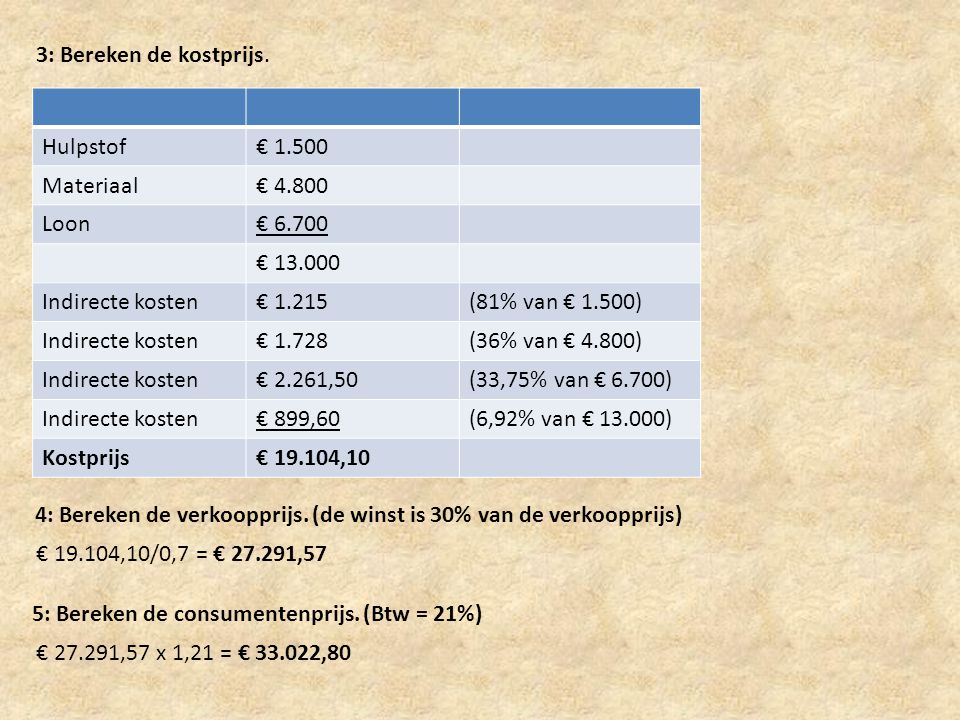 3: Bereken de kostprijs. Hulpstof. € 1.500. Materiaal. € 4.800. Loon. € 6.700. € 13.000. Indirecte kosten.