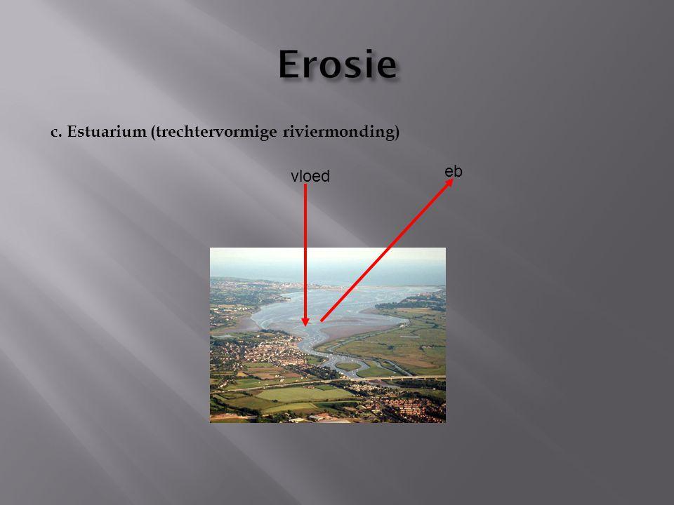 Erosie c. Estuarium (trechtervormige riviermonding) eb vloed