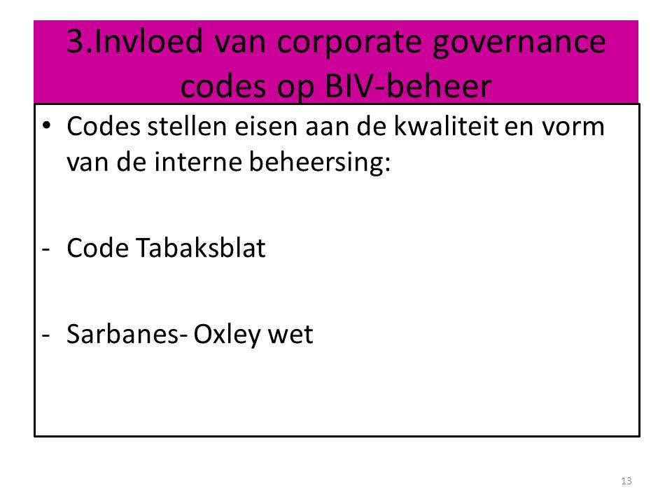 3.Invloed van corporate governance codes op BIV-beheer