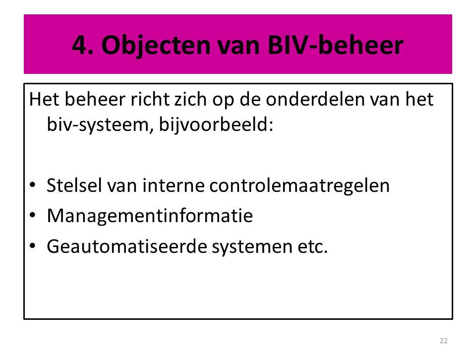 4. Objecten van BIV-beheer