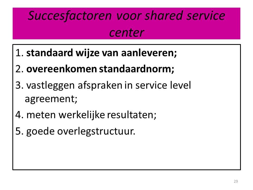 Succesfactoren voor shared service center