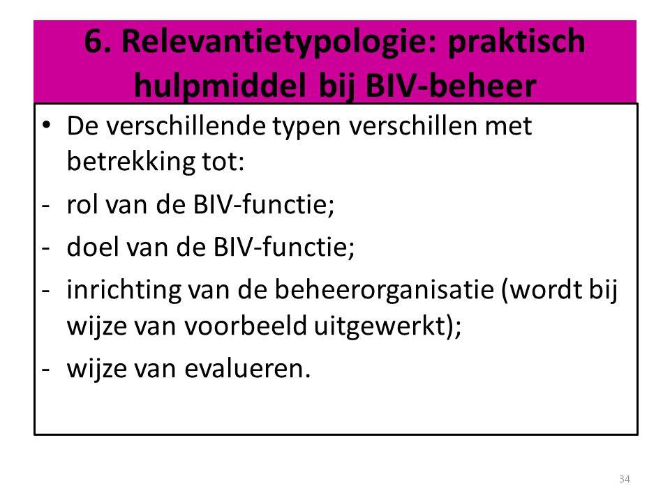 6. Relevantietypologie: praktisch hulpmiddel bij BIV-beheer