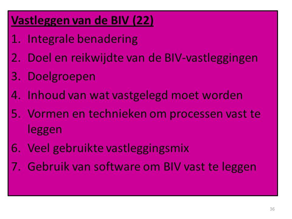 Vastleggen van de BIV (22)