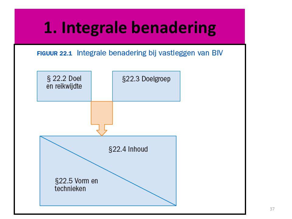 1. Integrale benadering