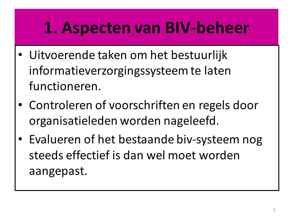 1. Aspecten van BIV-beheer