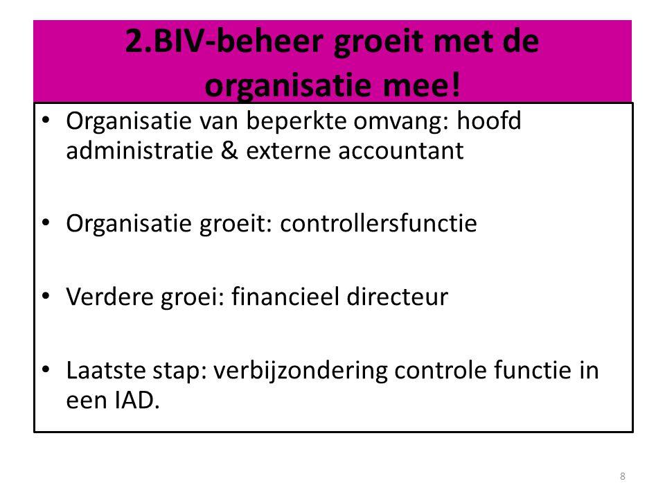 2.BIV-beheer groeit met de organisatie mee!