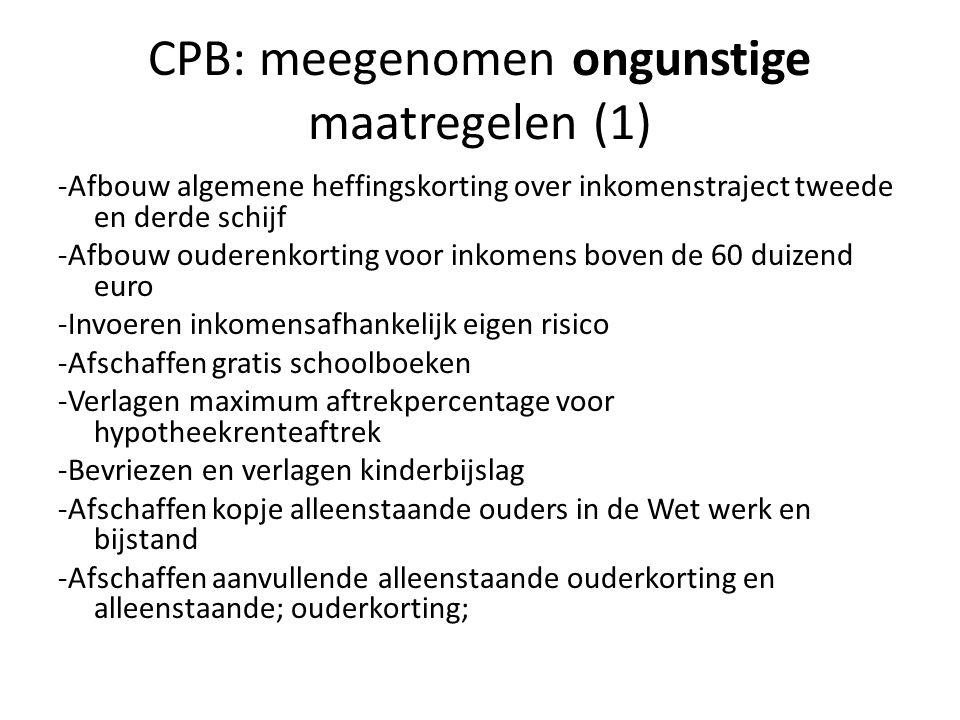 CPB: meegenomen ongunstige maatregelen (1)