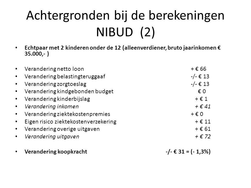 Achtergronden bij de berekeningen NIBUD (2)