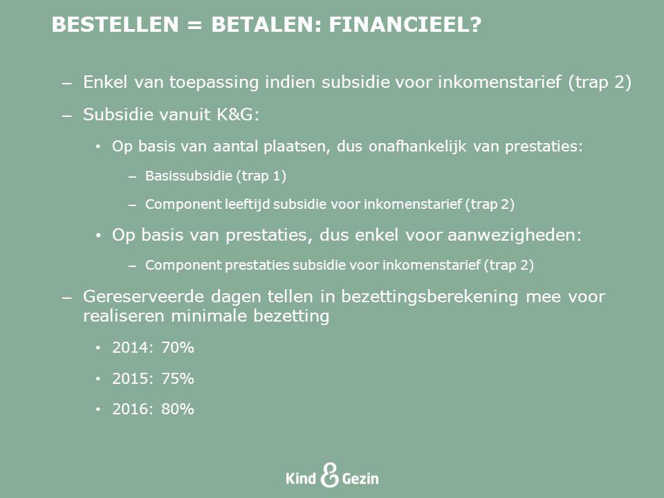 BESTELLEN = BETALEN: FINANCIEEL