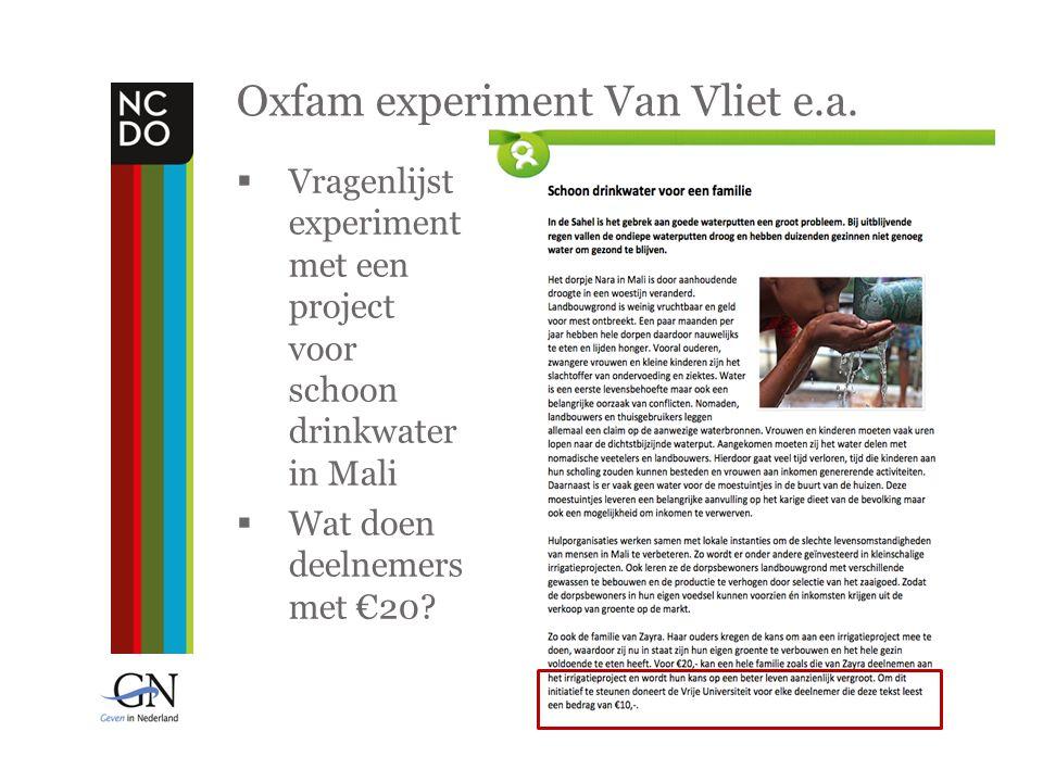 Oxfam experiment Van Vliet e.a.