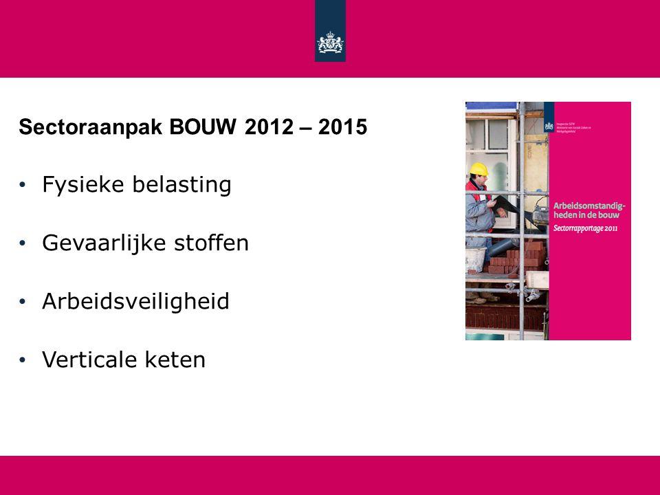 Sectoraanpak BOUW 2012 – 2015 Fysieke belasting. Gevaarlijke stoffen.
