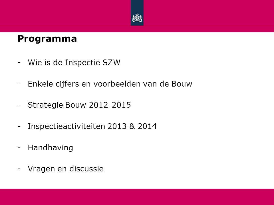 Programma Wie is de Inspectie SZW