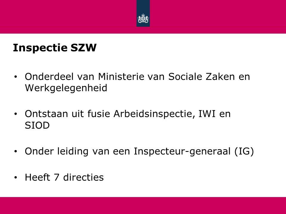 Inspectie SZW Onderdeel van Ministerie van Sociale Zaken en Werkgelegenheid. Ontstaan uit fusie Arbeidsinspectie, IWI en SIOD.