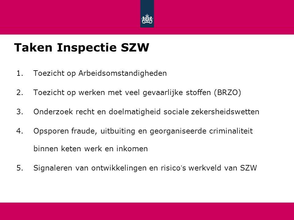Taken Inspectie SZW Toezicht op Arbeidsomstandigheden