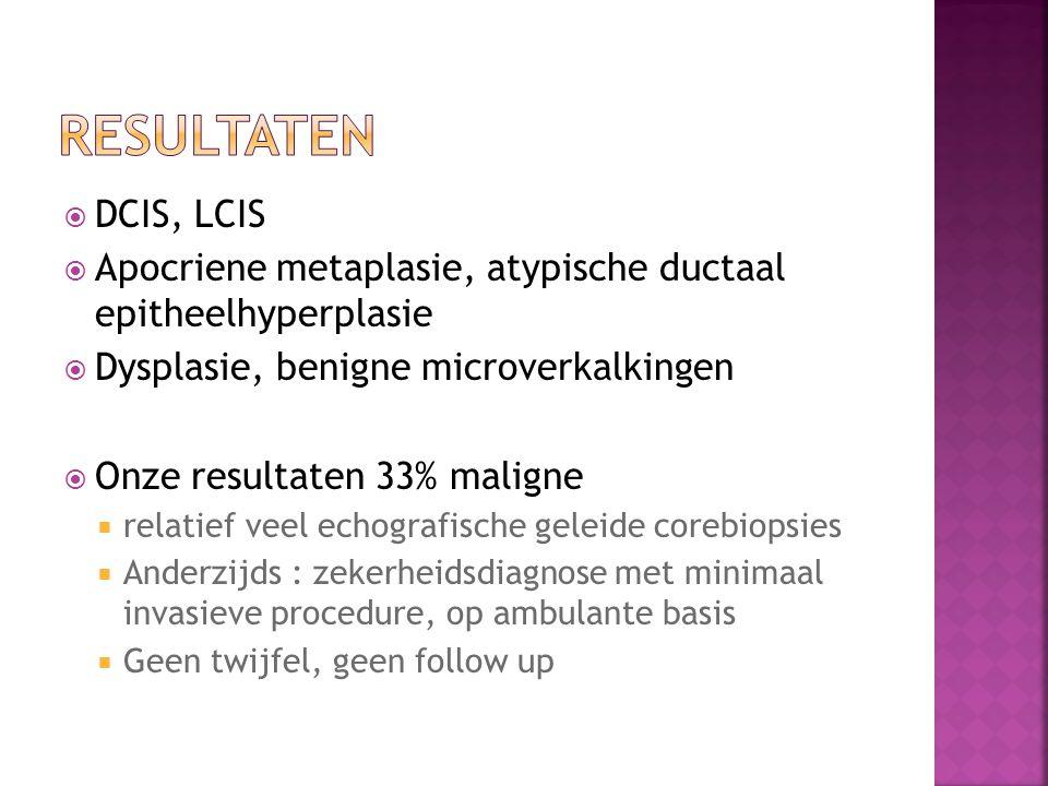 resultaten DCIS, LCIS. Apocriene metaplasie, atypische ductaal epitheelhyperplasie. Dysplasie, benigne microverkalkingen.
