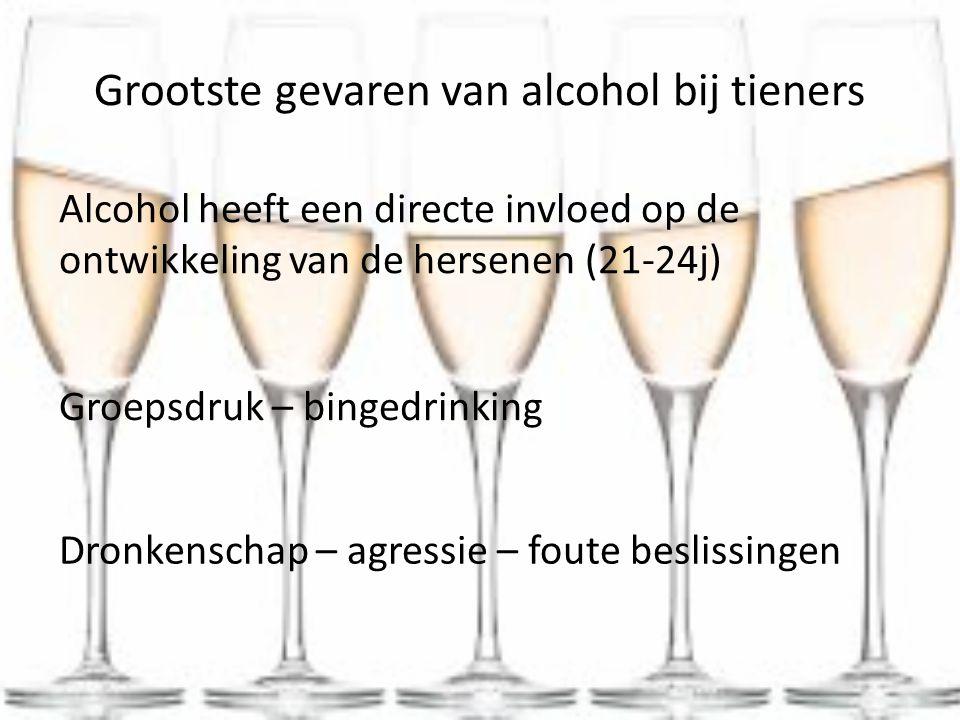 Grootste gevaren van alcohol bij tieners