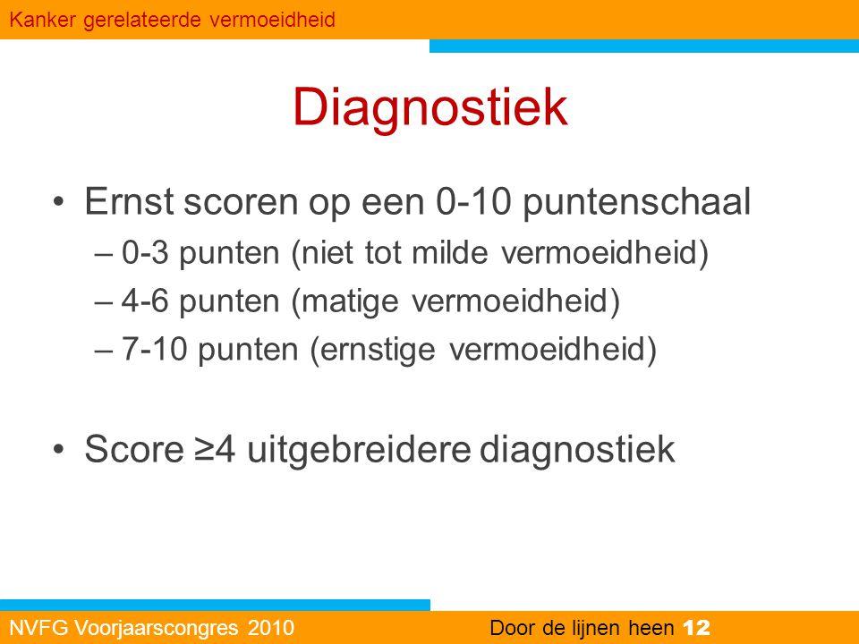 Diagnostiek Ernst scoren op een 0-10 puntenschaal