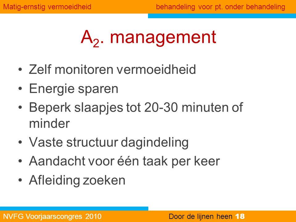 A2. management Zelf monitoren vermoeidheid Energie sparen