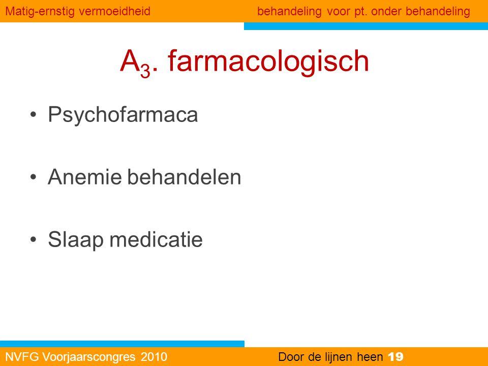 A3. farmacologisch Psychofarmaca Anemie behandelen Slaap medicatie