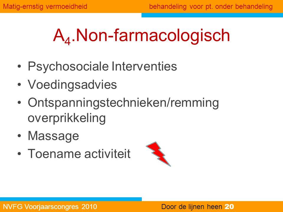 A4.Non-farmacologisch Psychosociale Interventies Voedingsadvies
