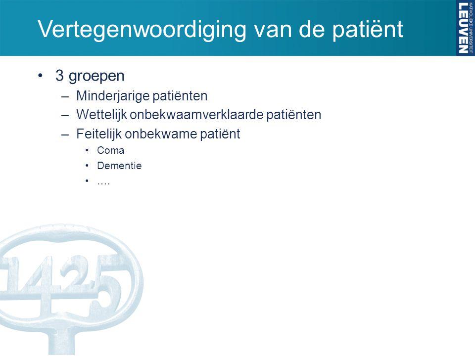 Vertegenwoordiging van de patiënt
