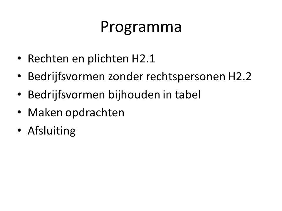 Programma Rechten en plichten H2.1