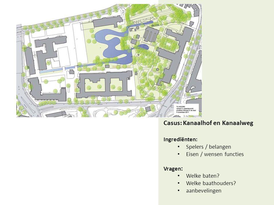 Casus: Kanaalhof en Kanaalweg