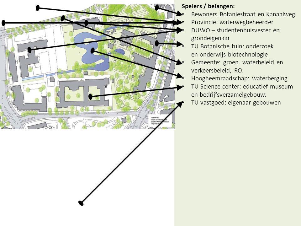 Spelers / belangen: Bewoners Botaniestraat en Kanaalweg. Provincie: waterwegbeheerder. DUWO – studentenhuisvester en grondeigenaar.