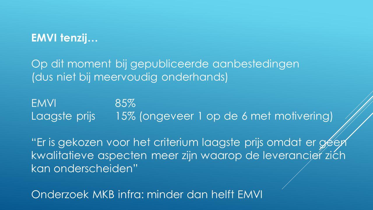 EMVI tenzij… Op dit moment bij gepubliceerde aanbestedingen. (dus niet bij meervoudig onderhands) EMVI 85%