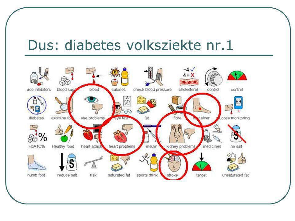 Dus: diabetes volksziekte nr.1