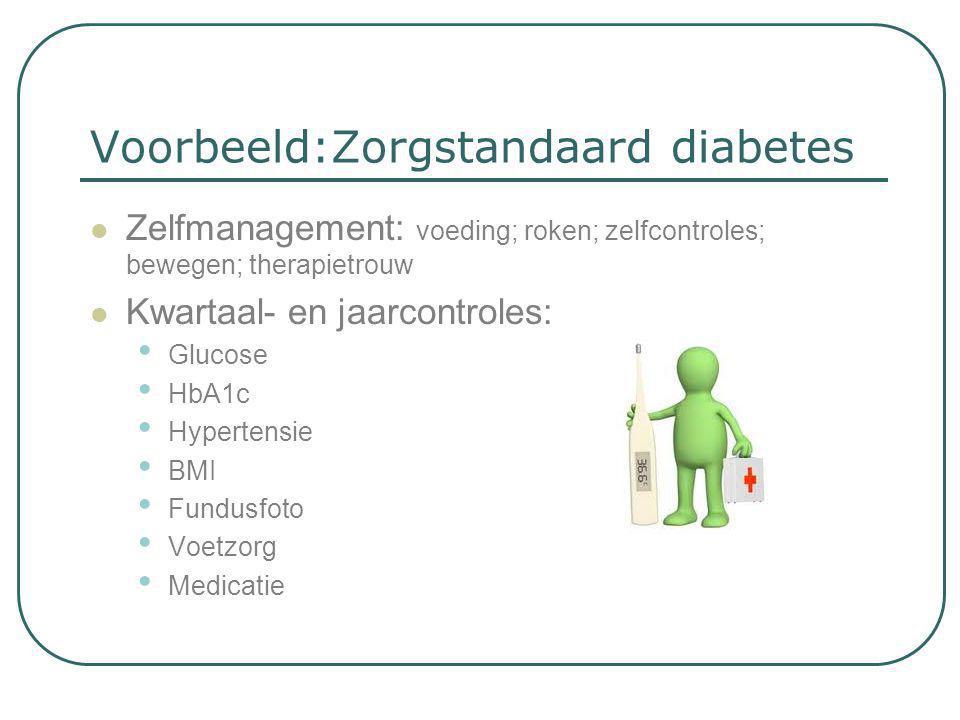 Voorbeeld:Zorgstandaard diabetes
