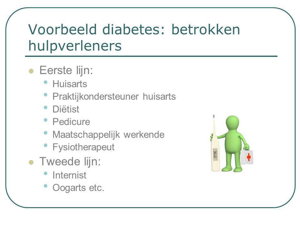 Voorbeeld diabetes: betrokken hulpverleners