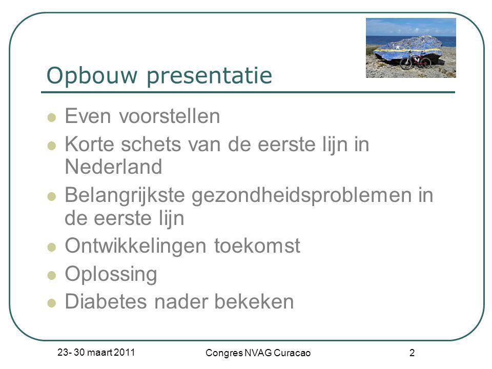 Opbouw presentatie Even voorstellen