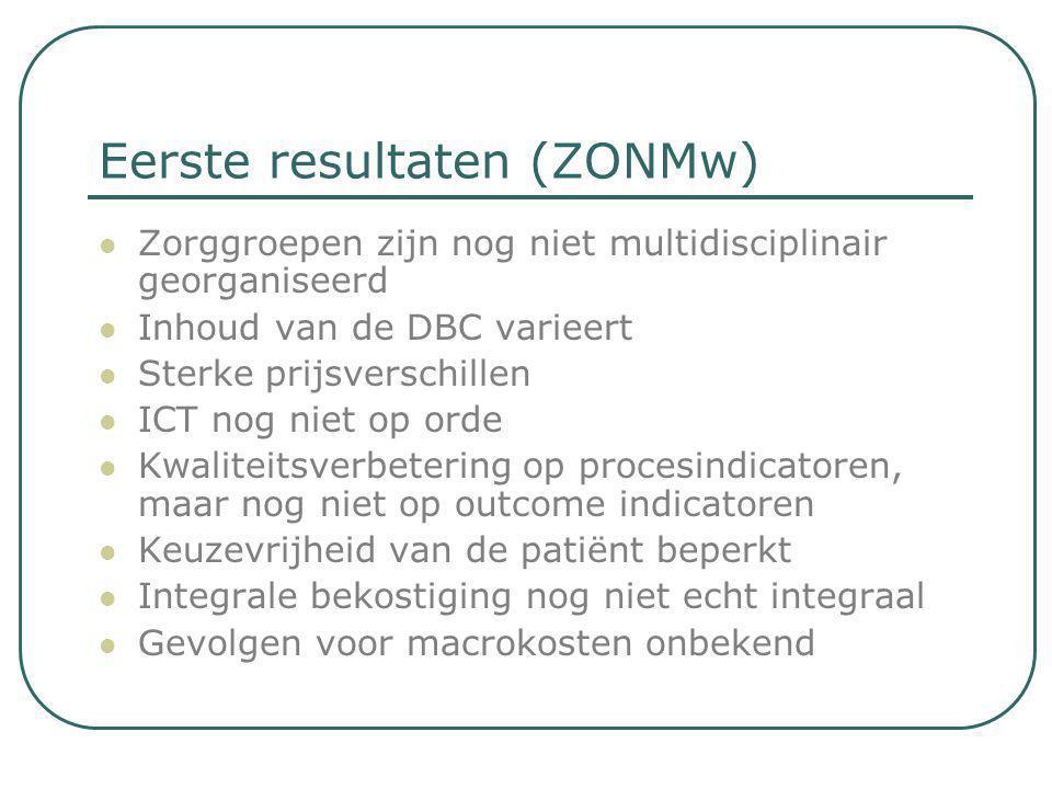 Eerste resultaten (ZONMw)