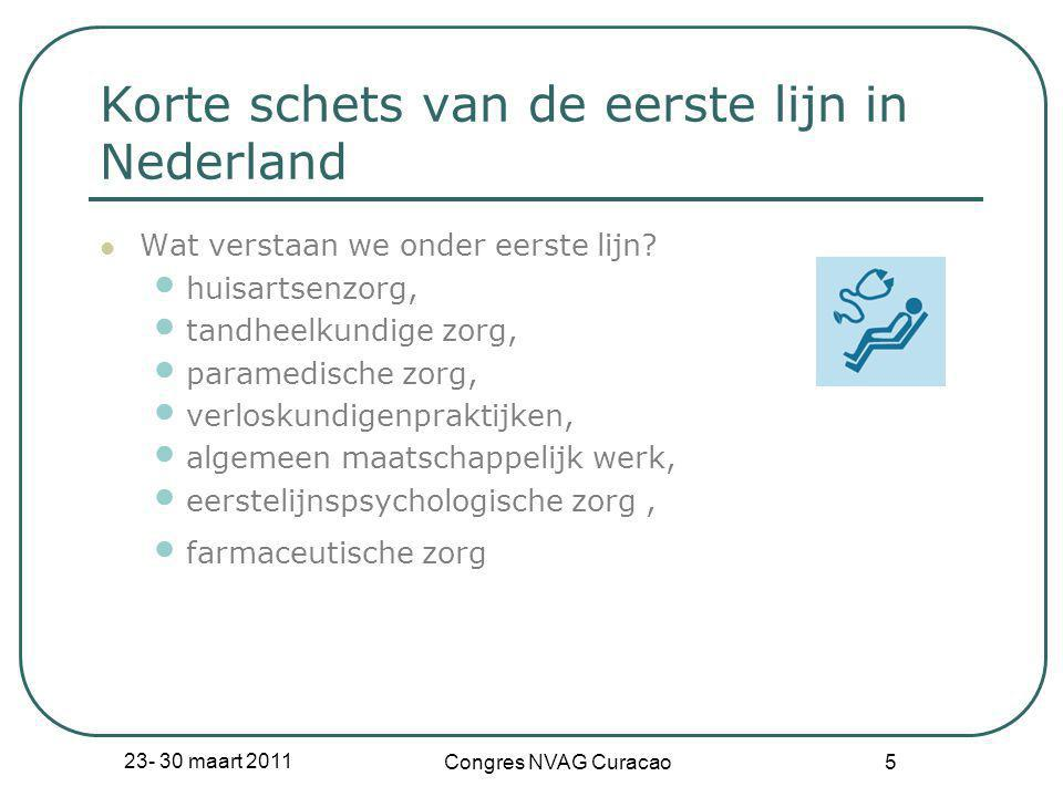 Korte schets van de eerste lijn in Nederland