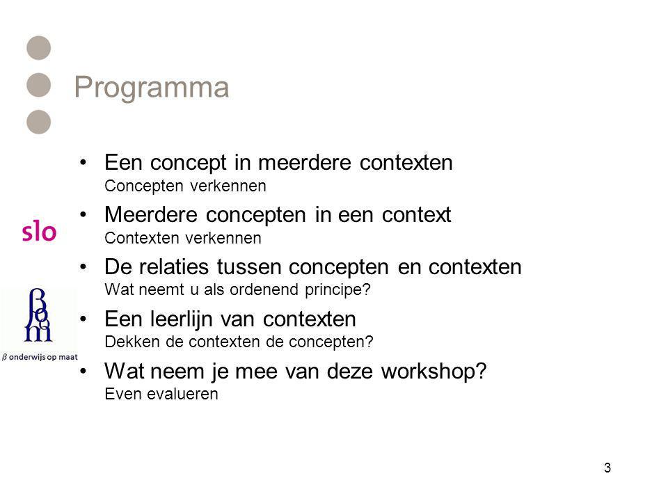 Programma Een concept in meerdere contexten Concepten verkennen