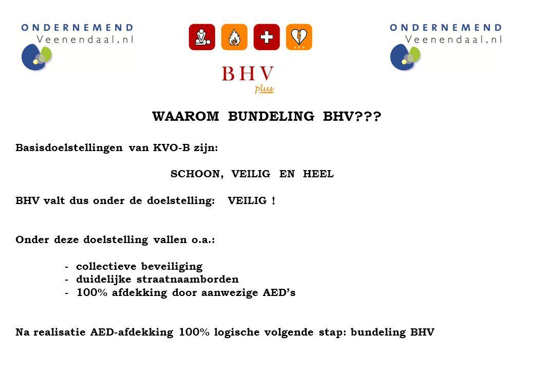 WAAROM BUNDELING BHV Basisdoelstellingen van KVO-B zijn: