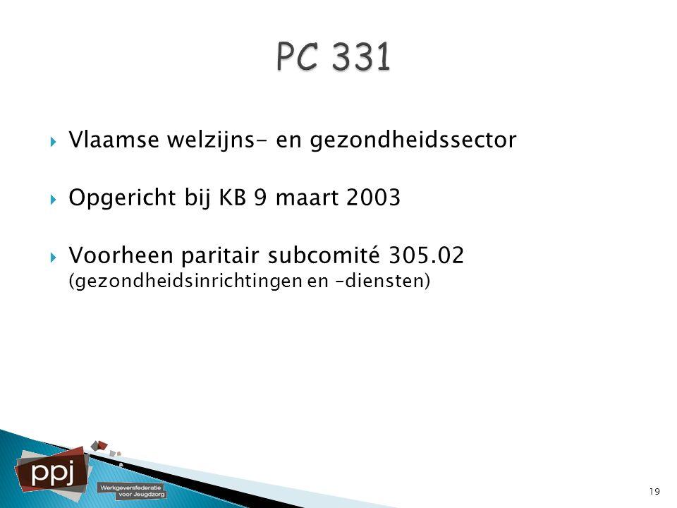 PC 331 Vlaamse welzijns- en gezondheidssector