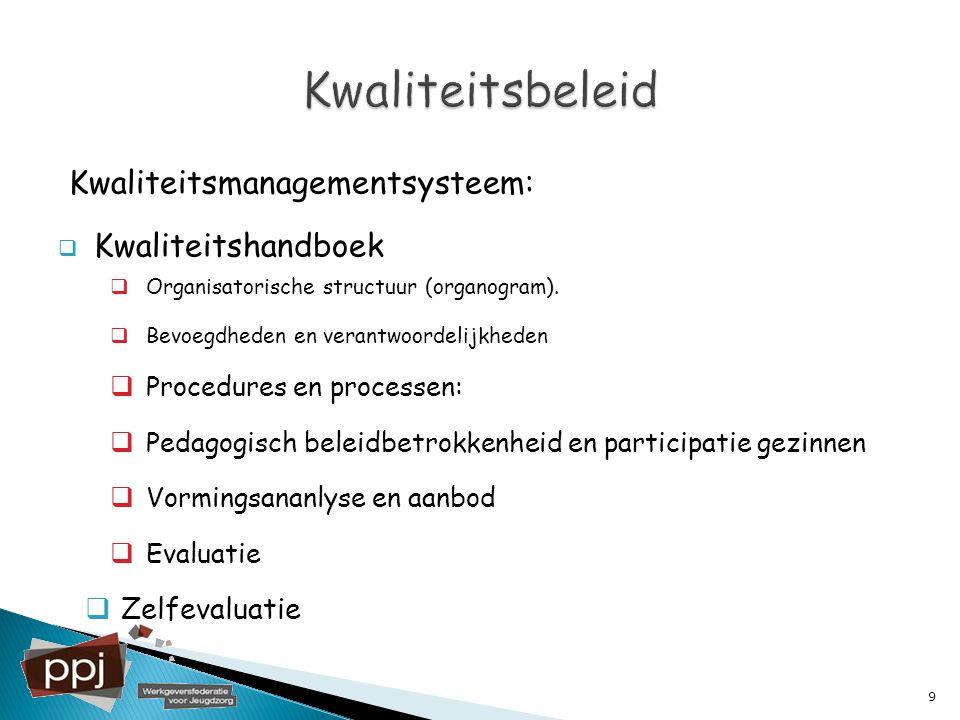 Kwaliteitsbeleid Kwaliteitsmanagementsysteem: Kwaliteitshandboek