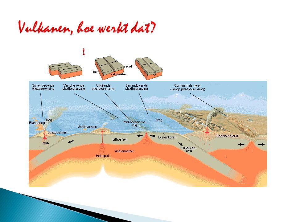 Vulkanen, hoe werkt dat