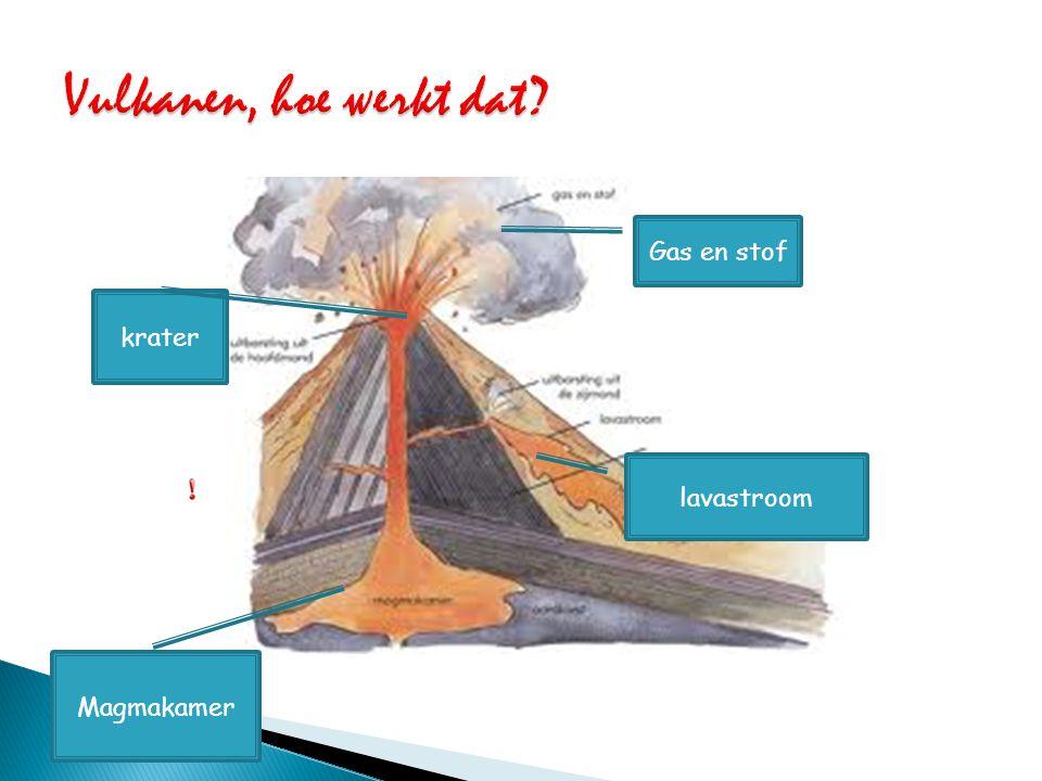 Vulkanen, hoe werkt dat Gas en stof krater lavastroom Magmakamer