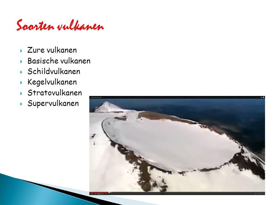Soorten vulkanen Zure vulkanen Basische vulkanen Schildvulkanen