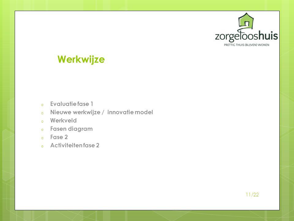 Werkwijze Evaluatie fase 1 Nieuwe werkwijze / innovatie model Werkveld