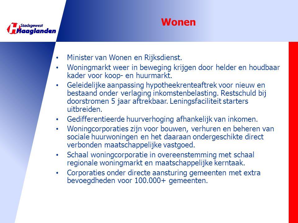 Wonen Minister van Wonen en Rijksdienst.