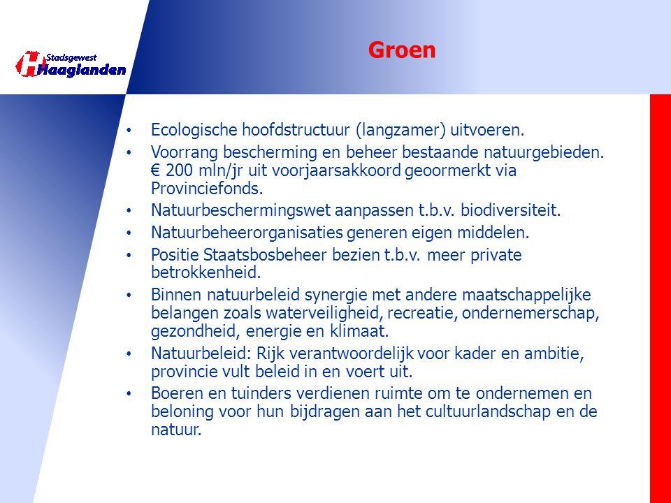 Groen Ecologische hoofdstructuur (langzamer) uitvoeren.