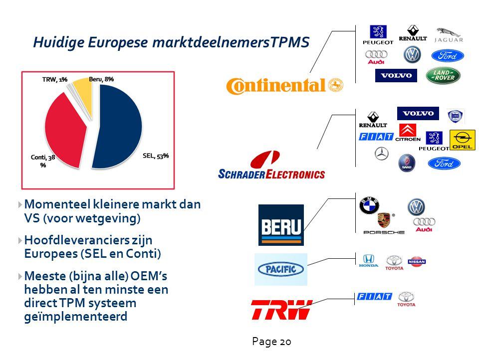 Huidige Europese marktdeelnemersTPMS