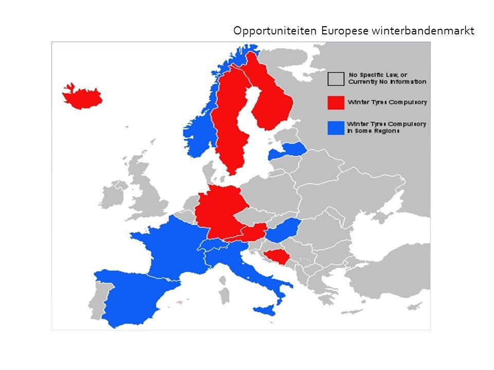 Opportuniteiten Europese winterbandenmarkt