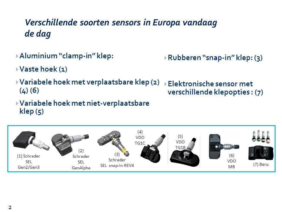 Verschillende soorten sensors in Europa vandaag de dag
