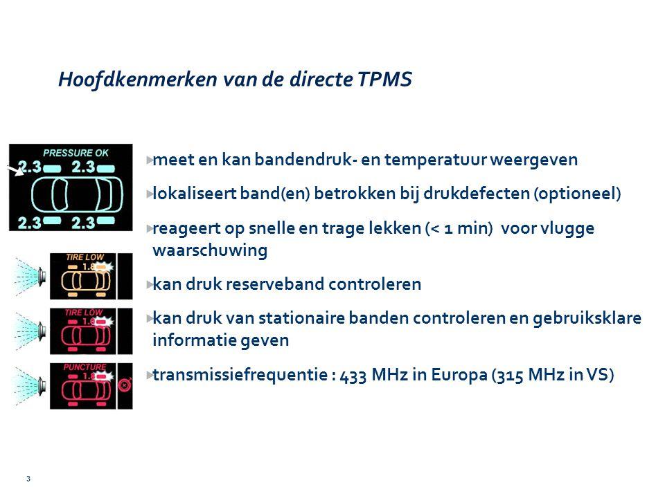 Hoofdkenmerken van de directe TPMS