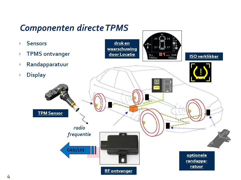 Componenten directe TPMS